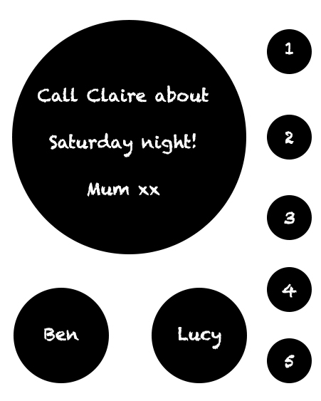 blackboard circles